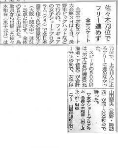 全日本中学スケート大会
